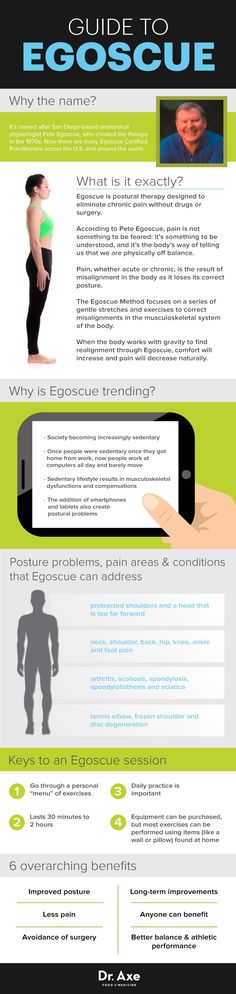 What is Egoscue? This sounds really beneficial, I'd like to find a local place!