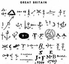 Guide to pottery marks...interesting to have in case I come across an antique!  Pottery & Porcelain Marks - Great Britain - Pg. 18 of 38