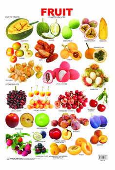 Fruit Chart 6 (Exotic fruit,stone fruit) - Click Image to Close Fruit And Veg, Fruits And Vegetables, Fruit Fruit, Fruit Recipes, Healthy Recipes, Vegetarian Recipes, Vegetable Chart, Fruit Names, Food Vocabulary
