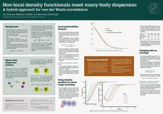 Better Posters: Critique: Many-body dispersion