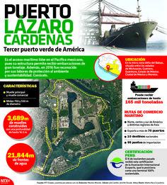 #SabíasQue el Puerto de Lázaro Cárdenas, Michoacán, puede recibir embarcaciones de hasta 165 mil toneladas. #InfografíaNotimex