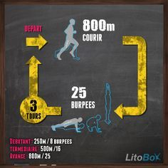Aujourd'hui je vous propose de courir et sauter avec ce WOD de CrossFit sans matériel ;) Bonne semaine et bon courage ! #litobox #crossfit