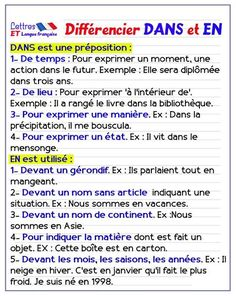 Learn French For Adults Esl French Language Lessons, French Language Learning, French Lessons, Foreign Language, French Teaching Resources, Teaching French, How To Speak French, Learn French, French Practice