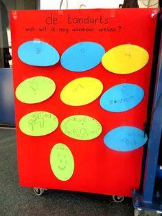 Wat willen de kinderen nog weten over thema tandarts, kleuteridee.nl , de kleuters schrijven of tekenen hier een briefje voor