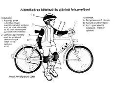 Közlekedő eszközök kerékpár – Google Kereső Ecards, Memes, Google, E Cards, Meme
