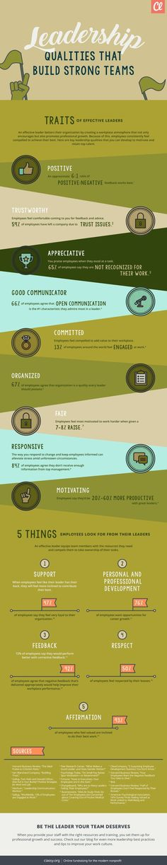 INFOGRAPHIC: Leadership Qualities That Build Strong Teams The right leadership qualities can transform individuals, teams, and entire organizations. Check out this infographic to learn which qualities matter most. Leadership Qualities, Leadership Development, Leadership Quotes, Professional Development, Self Development, Personal Development, Leadership Coaching, Educational Leadership, Communication Quotes