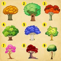 Choose a tree to know what changes the new year holds - Reto Mental, Fb Games, Ready For Change, Number Games, Mbti, Sigmund Freud, Decir No, Tarot, Psychology