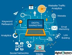 🔥Grow your Business Exponentially with Digital Marketing.🔥  👉Are you looking for Digital Marketing Channel Partner? You are at right place. We are having wide experience in Online Exposure for verity of Business. 👈  📌Our Services ✅Social Media, ✅Paid ads(Google,FB) ✅SEO ✅Website Development ✅Digital Marketing  #digitalblasters #digitalmarketing #digitalmarketingagency #marketingagency #seo #facebookmarketing #instagrammarketing #website #websitedevelopment #ads #pinterestmarketing Online Digital Marketing Courses, Digital Marketing Channels, Best Digital Marketing Company, Facebook Marketing, Content Marketing, Website Development Company, Marketing Training, Marketing Professional