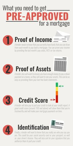What do you need to get pre-approved for a mortgage? #Realtors: this is great information to give your clients!