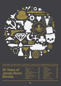 50 Years of James Bond  Minimal Poster by Needle Design