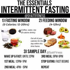 """228 Likes, 22 Comments - Didibrown14 (@didibrown14) on Instagram: """"Love how simply he broke this down! @syattfitness ✊✊✊ #intermittentfasting #iifym #caloricdeficit"""""""