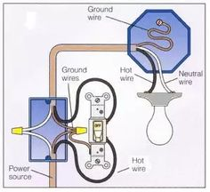 wire a ceiling fan 2 way switch diagram repairs electrical basic 2 way switch wiring diagram