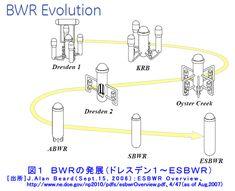 Evolution, Math Equations, Map, Location Map, Maps