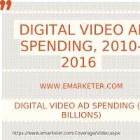 DIGITAL VIDEO AD SPENDING, 2010-2016