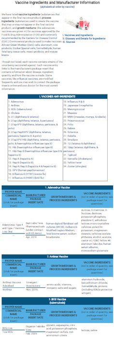 View And Download VaccineExcipientsPerMlPdf On Docdroid