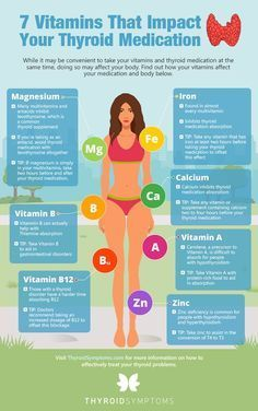 How Vitamins and Thyroid Medication Affect Your Body