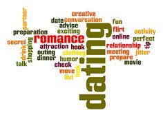 online dating erfahrungsberichte
