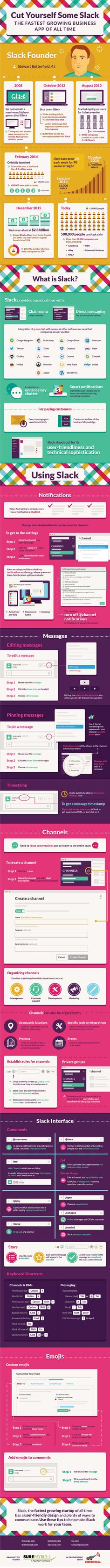 Cut Yourself Some Slack: The Fastest Growing Business App of All Time #Infographic #Apps #Business