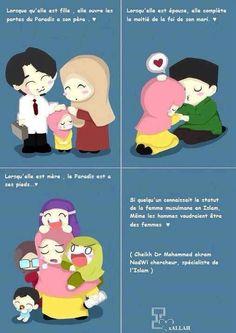 Statut de la femme en Islam