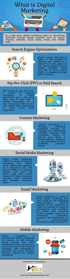 What is #Digital #Marketing - HS3 Marketing Solutions