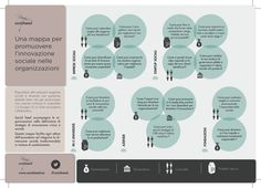 infografica_socialseed_A5_ITA_png