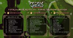 Topaz Transmutation 4 results click to enlarge Topaz, Battle, War