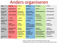 E-mail - Roel Palmaers - Outlook Change Management, Time Management, Team Training, Coaching, Organization Development, Lean Six Sigma, Work Motivation, Learning Process, Yoga For Kids