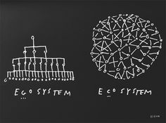 Further notes on scenius - Austin Kleon Austin Kleon, Perspective On Life, S Word, Ecology, Lonely, Survival, Notes, Teaching, Sayings