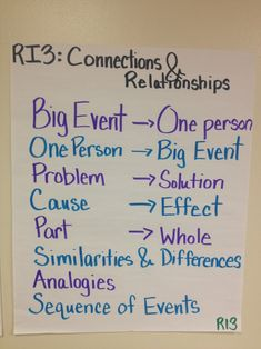RI 3 is all about RELATIONSHIPS and how things are related. Common Core Anchor Chart with teaching notes for Informational Text Standard # 3 RI3