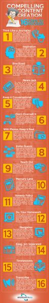 The Best Infographics to Help You Create Smart Content