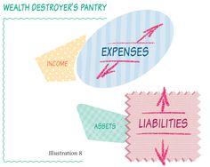 The Wealth Destroyers money pantry