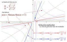 Si lees el siguiente artículo hasta el final conocerás varios trucos para resolver ecuaciones diferenciales separables (sobre todo para integrar funciones, que aparecen de forma recurrente), mediante una metodología de 3 pasos de fácil aplicación