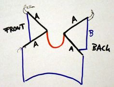 wrap Pant pattern free | the first picture is the flat pattern that you need when you lay the ...