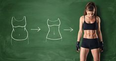 Fett in Muskeln umwandeln Titelbild