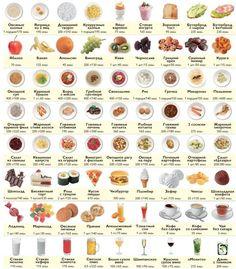 Diet and Nutrition lifestyle Sport Nutrition, Sport Diet, Proper Nutrition, Diet And Nutrition, Health Diet, Health Fitness, Fitness Sport, No Sugar Diet, Keto Diet For Beginners