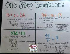 4mula Fun! :): One Step Equations Anchor Chart