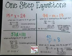 4mula Fun! :): One Step Equations Anchor Chart