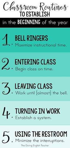 Classroom Routines to Establish in the Beginning of the Year
