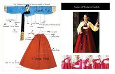 hanbok skirt tutorial - Google'da Ara