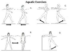 1000 Images About Water Aerobics On Pinterest Water Aerobics Water Workouts And Water