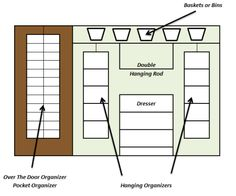 Baby Closet Organizer System...over the door shoe organizer for receiving blankets