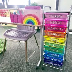 The best classroom setup ideas to get your class ready for back to school inlcluding ideas for a teacher toolbox plus, find out how to get free classroom printables. 2nd Grade Classroom, New Classroom, Classroom Design, Classroom Displays, Classroom Themes, Classroom Libraries, Kindergarten Classroom Setup, Classroom Board, Teacher Cart