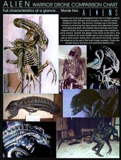 abialien: Stan Winston/James Cameron... • fuck yeah xenomorphs
