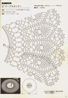 Kira crochet: Crocheted scheme no. 459
