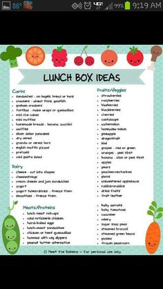Kids lunch box ideas! :-)