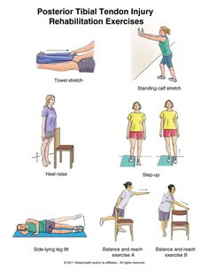 Exercises to rehabilitate and strengthen the  posterior tibial tendon.   Stupid injury....grrrrrrrr!