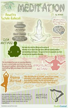 Meditation #binder