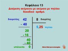 θεωρία: Μαθηματικά Ε΄.2.13. ΄΄Διαίρεση ακεραίου με ακέραιο με πηλίκο δεκαδικό αριθμό΄΄ from Χρήστος Χαρμπής Μπορείτε... Back To School, High School, Dyscalculia, Kids Corner, 5th Grades, Primary School, Teaching Kids, Counseling, Preschool