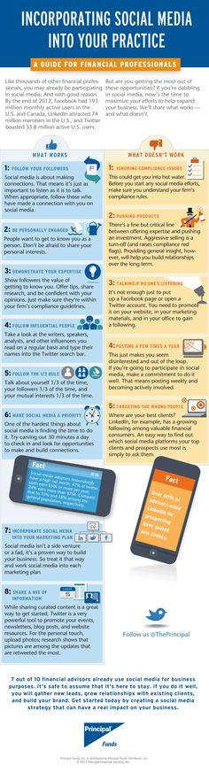 Social Media Guide For Financial Professionals #infographic