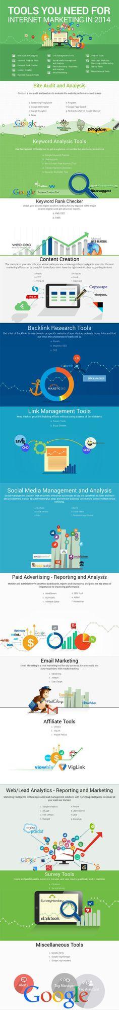 Las herramientas que necesitas para Marketing Digital #infografía